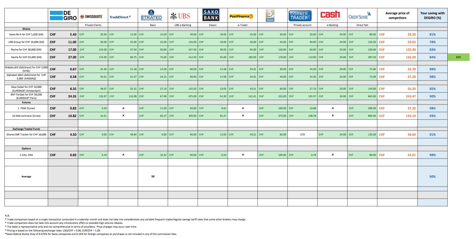 Global binary code stock footage free download